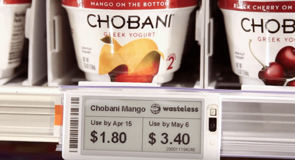 Yes, Dynamic Pricing and Marketing are Interesting